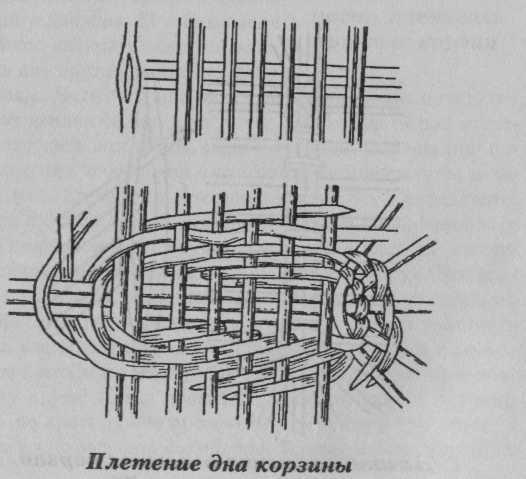 Плетение из лозы овальной корзины